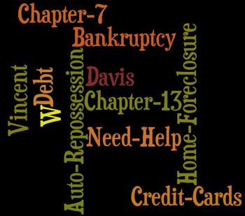 Different Types of Bankruptcy